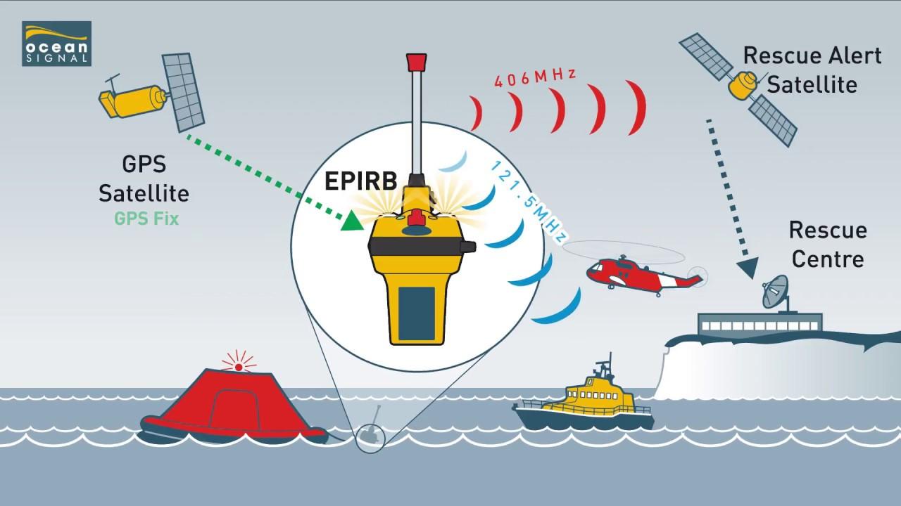 EPIRB1 Network Diagram